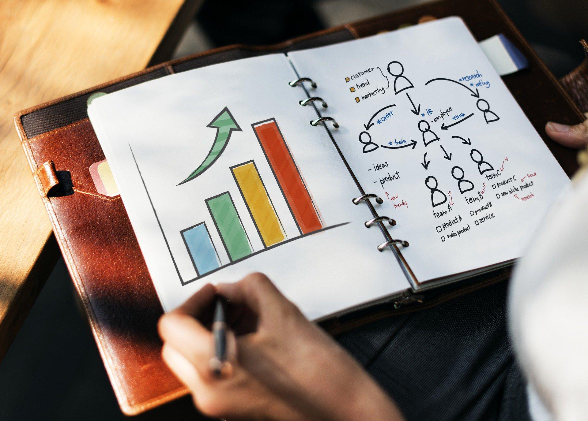 zoekmachine optimalizatie hoe verhoog ik de omzet van mijn webshop? webshop omzet verhogen RTM Business specialisten in online resultaat