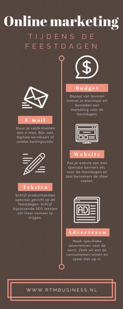 Online marketing tijdens de feestdagen